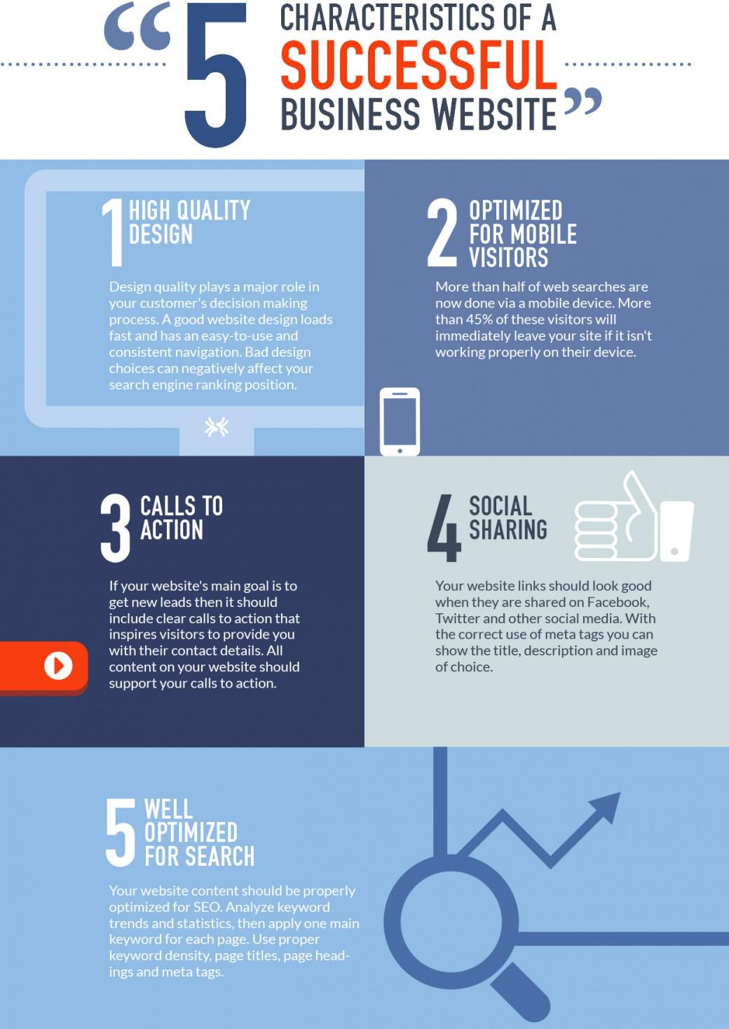 characteristics of advertising