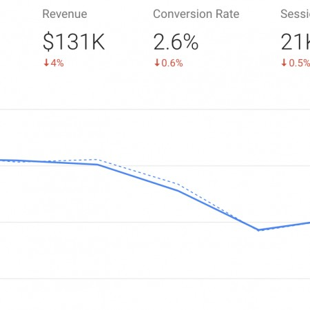 SPIN Tutorial: Reviewing your website traffic in Google Analytics